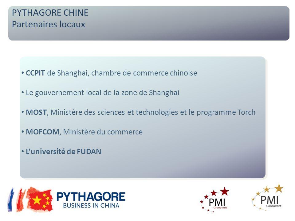 Des partenaires chinois opérationnels PYTHAGORE CHINE Nos collaborateurs locaux PYTHAGORE CHINE Partenaires locaux CCPIT de Shanghai, chambre de comme