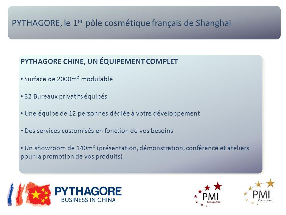 PYTHAGORE, le 1 er pôle cosmétique français de Shanghai PYTHAGORE CHINE, UN ÉQUIPEMENT COMPLET Surface de 2000m² modulable 32 Bureaux privatifs équipé