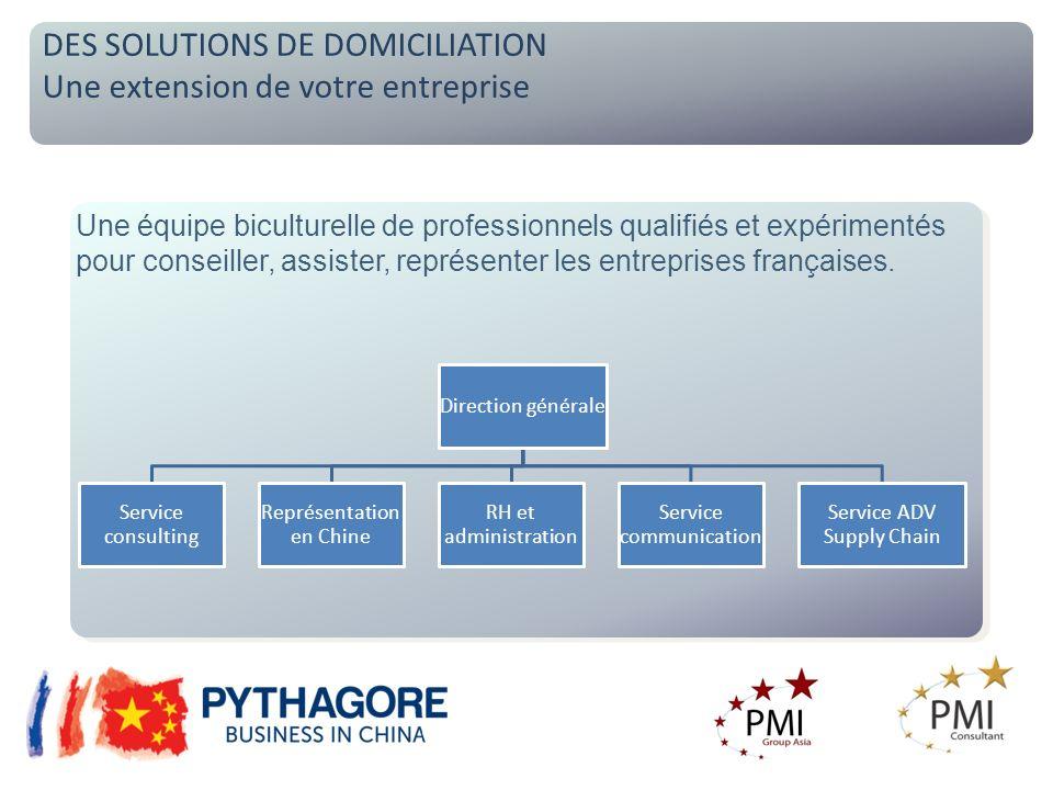 DES SOLUTIONS DE DOMICILIATION Une extension de votre entreprise Une équipe biculturelle de professionnels qualifiés et expérimentés pour conseiller, assister, représenter les entreprises françaises.