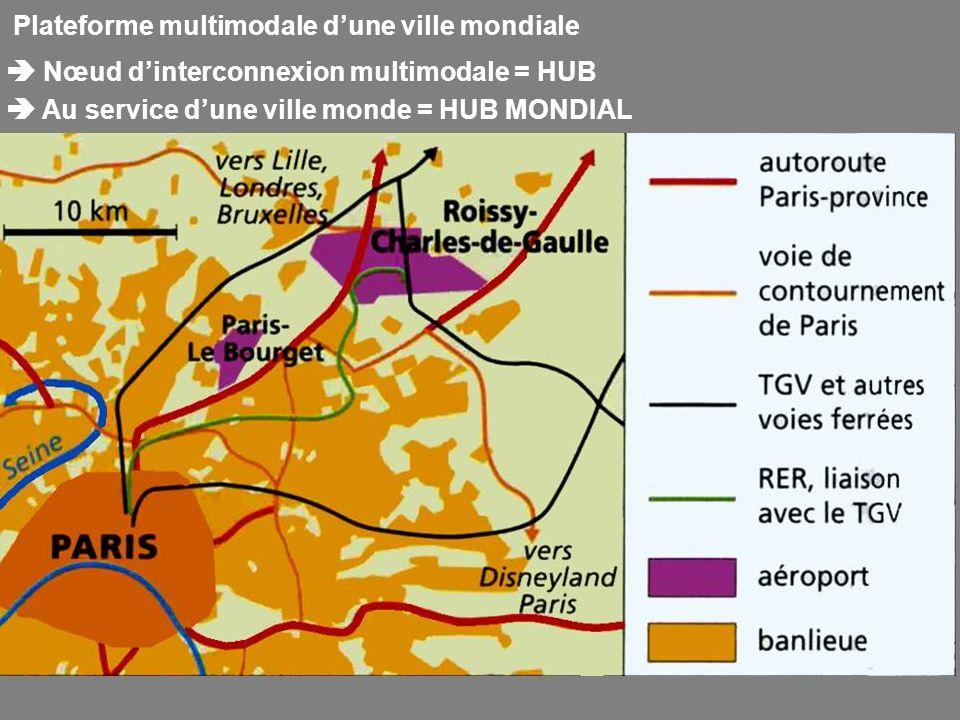 Plateforme multimodale dune ville mondiale Nœud dinterconnexion multimodale = HUB Au service dune ville monde = HUB MONDIAL