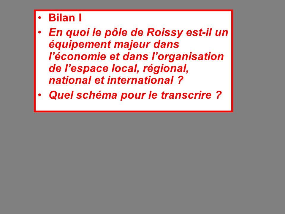 Bilan I En quoi le pôle de Roissy est-il un équipement majeur dans léconomie et dans lorganisation de lespace local, régional, national et internation