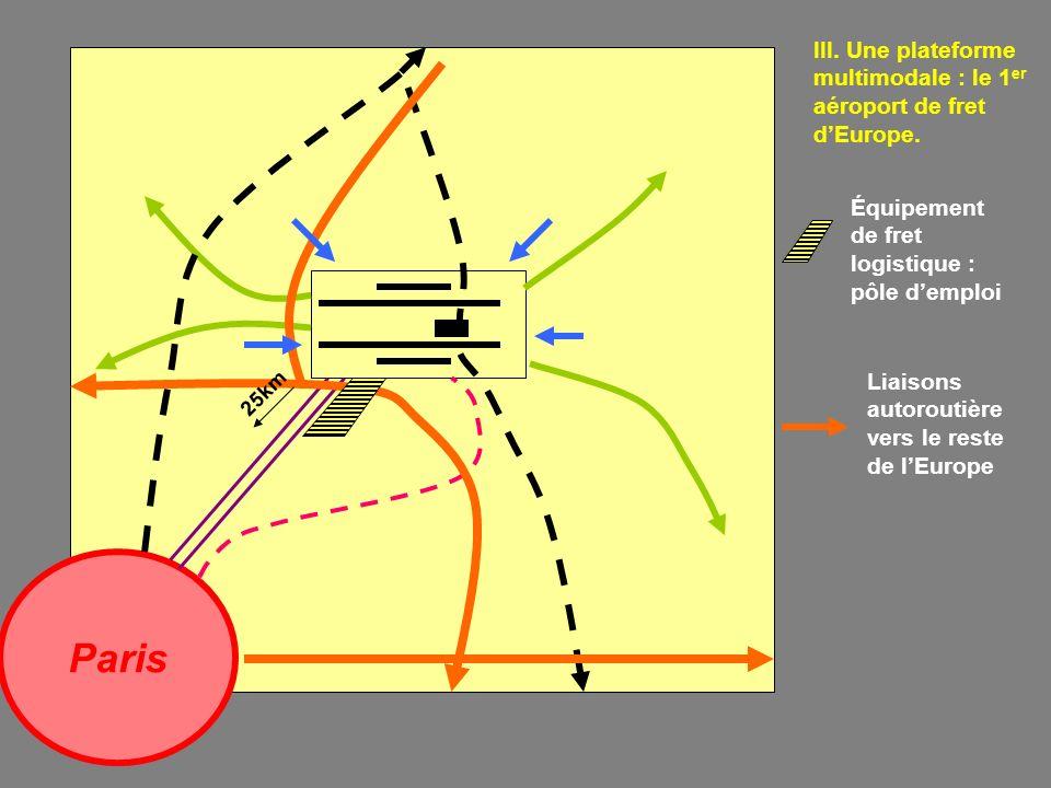 Paris III. Une plateforme multimodale : le 1 er aéroport de fret dEurope. Équipement de fret logistique : pôle demploi Liaisons autoroutière vers le r