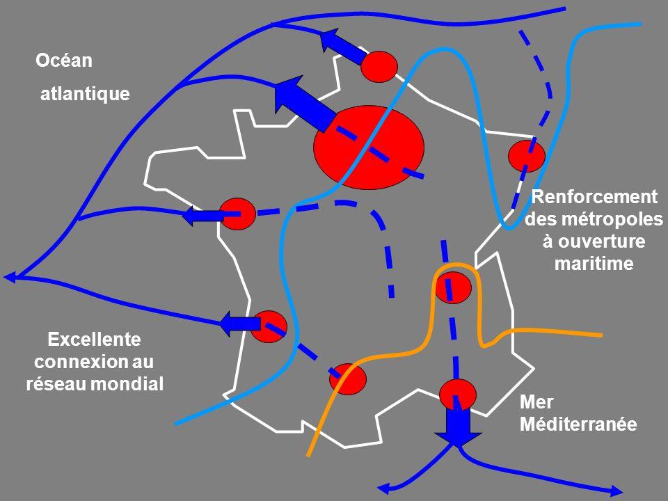 Mer Méditerranée Océan atlantique Renforcement des métropoles à ouverture maritime Excellente connexion au réseau mondial
