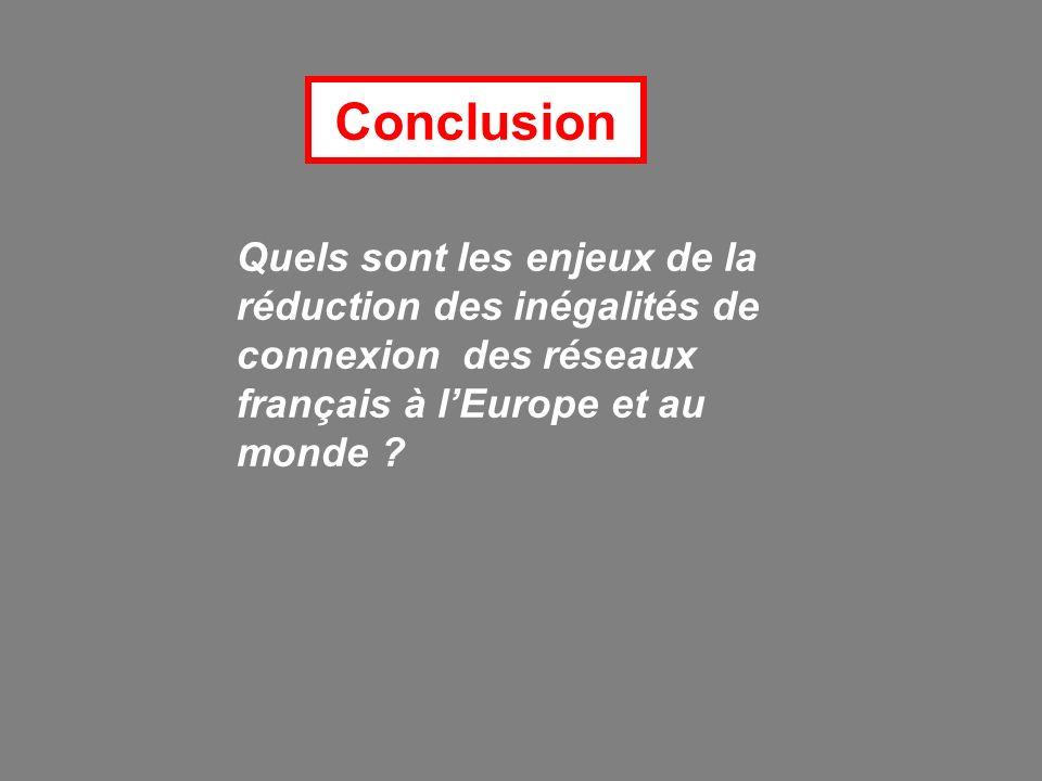 Conclusion Quels sont les enjeux de la réduction des inégalités de connexion des réseaux français à lEurope et au monde ?