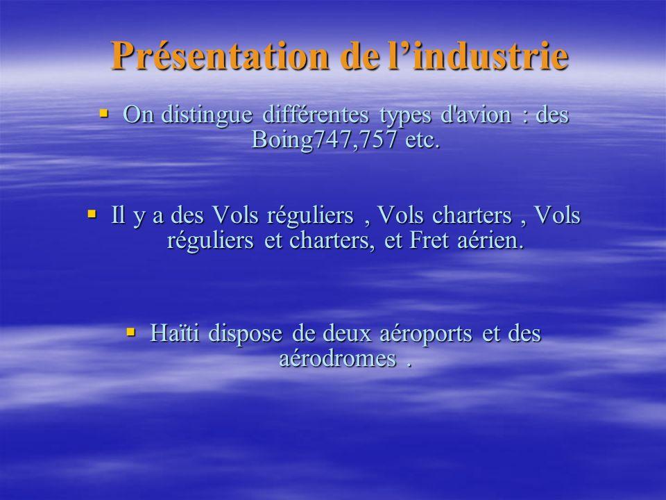Présentation de lindustrie On distingue différentes types d'avion : des Boing747,757 etc. On distingue différentes types d'avion : des Boing747,757 et