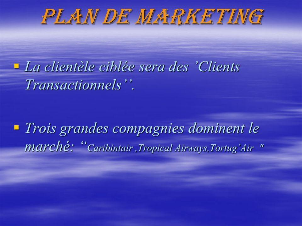 La clientèle ciblée sera des Clients Transactionnels. La clientèle ciblée sera des Clients Transactionnels. Trois grandes compagnies dominent le march