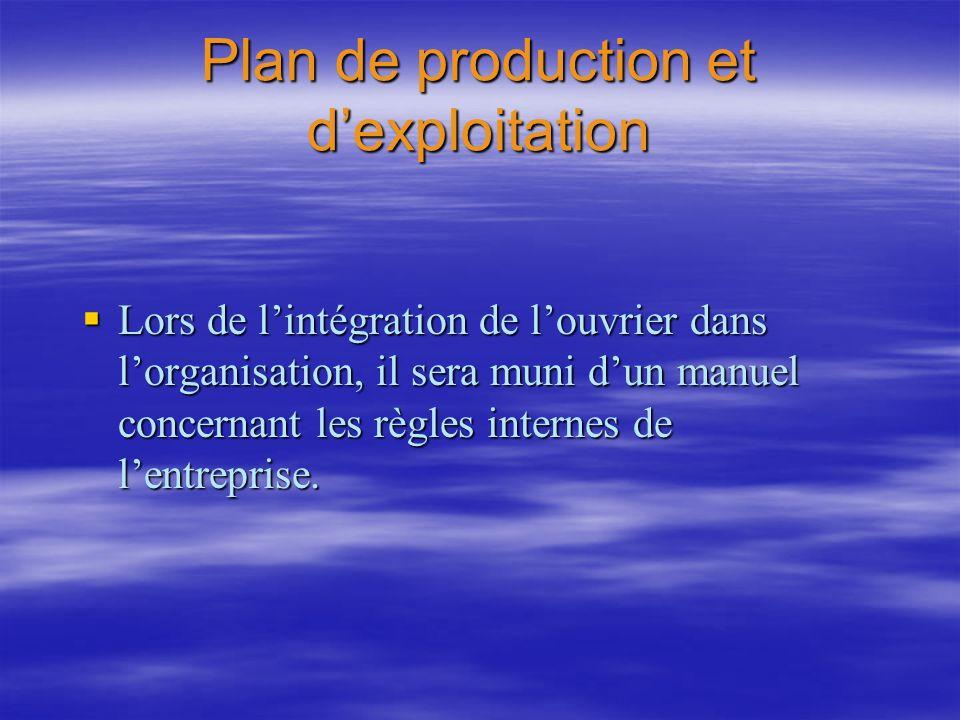 Plan de production et dexploitation Lors de lintégration de louvrier dans lorganisation, il sera muni dun manuel concernant les règles internes de len