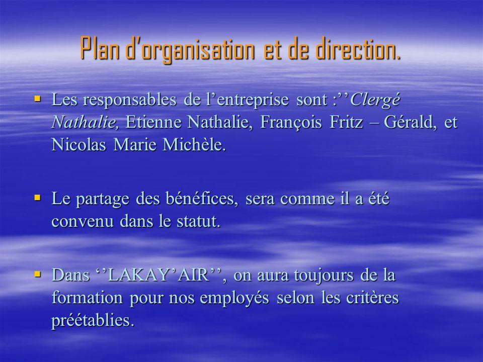 Plan dorganisation et de direction. Les responsables de lentreprise sont :Clergé Nathalie, Etienne Nathalie, François Fritz – Gérald, et Nicolas Marie