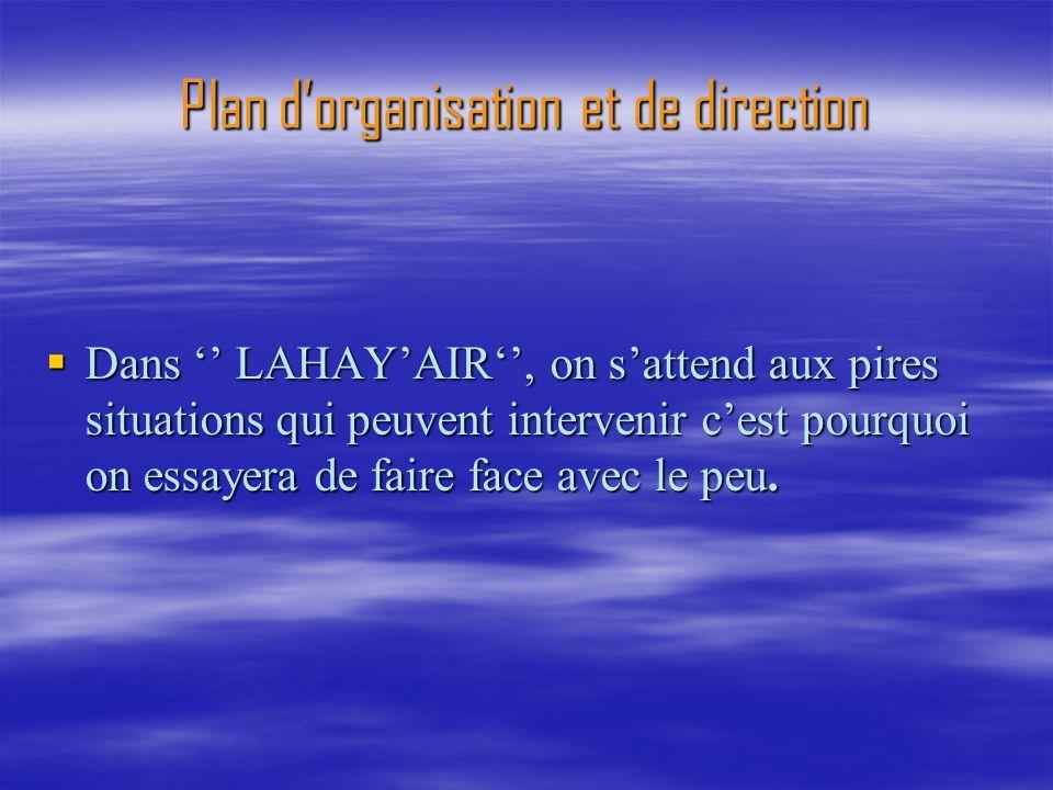 Plan dorganisation et de direction Dans LAHAYAIR, on sattend aux pires situations qui peuvent intervenir cest pourquoi on essayera de faire face avec