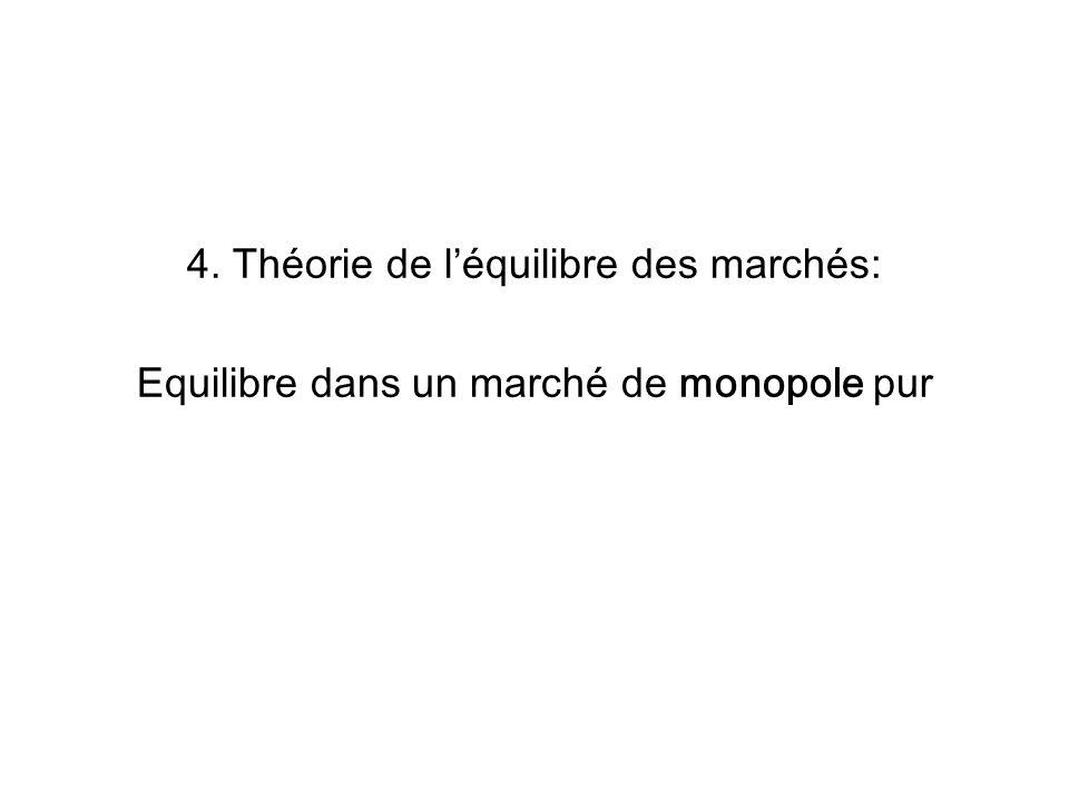 4. Théorie de léquilibre des marchés: Equilibre dans un marché de monopole pur