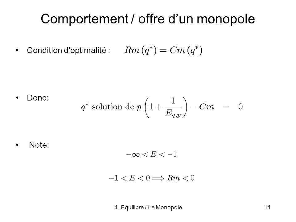 4. Equilibre / Le Monopole11 Comportement / offre dun monopole Condition doptimalité : Donc: Note: