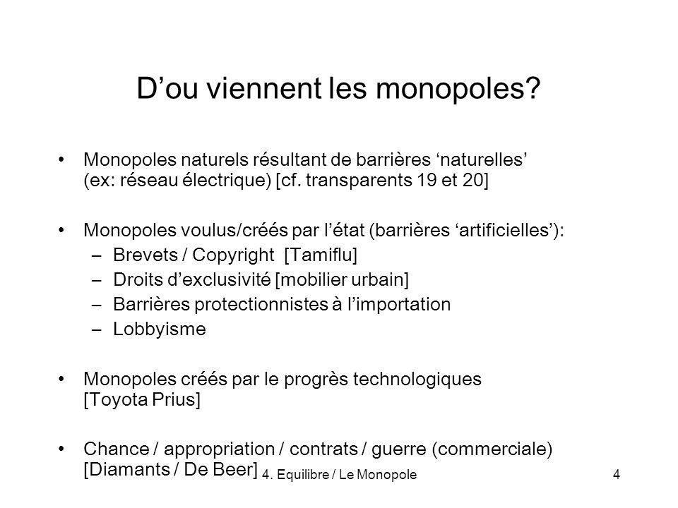 4.Equilibre / Le Monopole4 Dou viennent les monopoles.