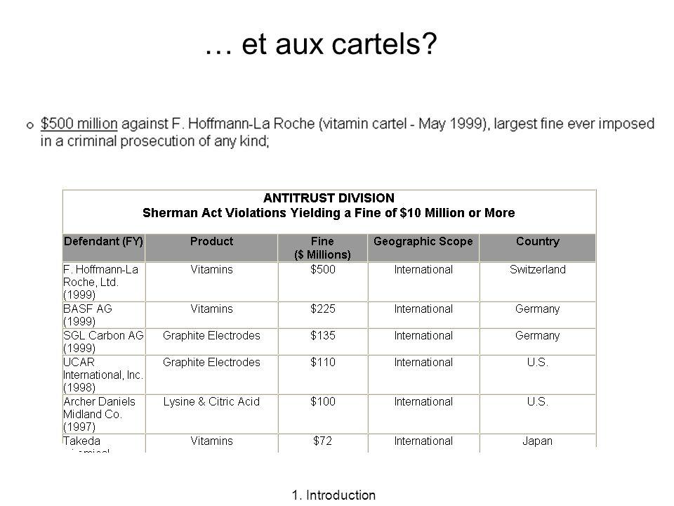 … et aux cartels? 1. Introduction
