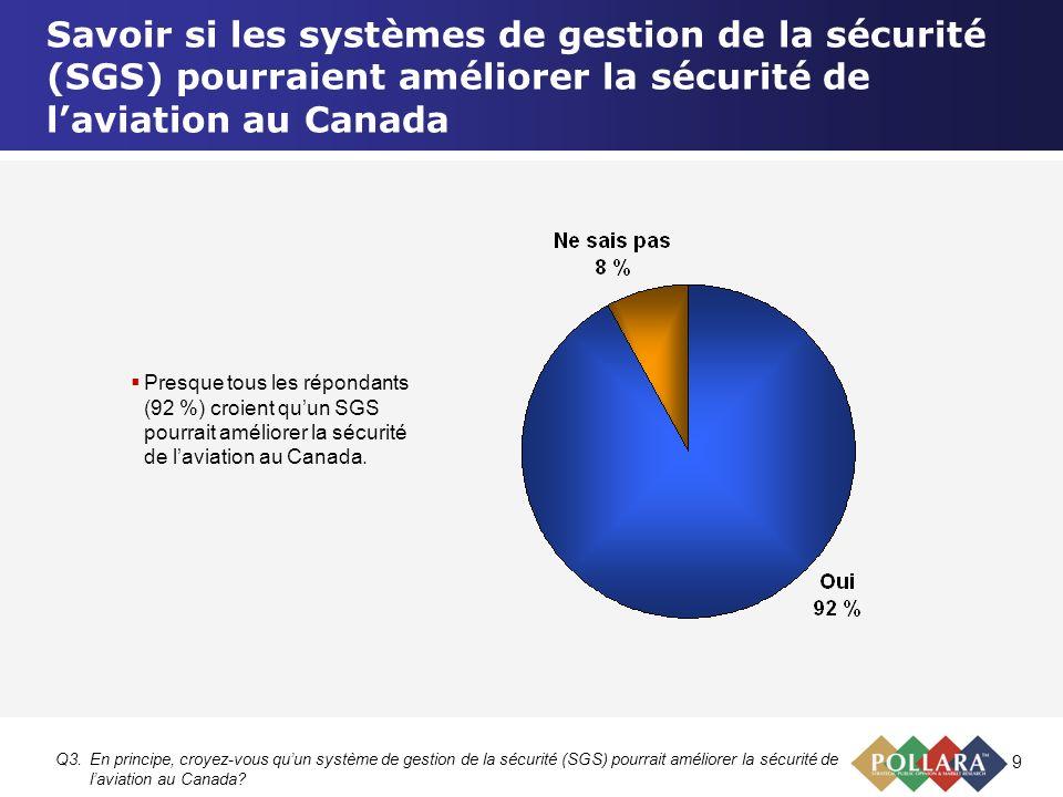 9 Savoir si les systèmes de gestion de la sécurité (SGS) pourraient améliorer la sécurité de laviation au Canada Q3.En principe, croyez-vous quun syst