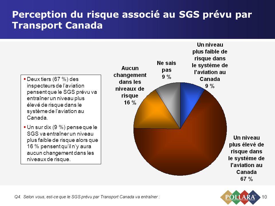10 Perception du risque associé au SGS prévu par Transport Canada Q4.Selon vous, est-ce que le SGS prévu par Transport Canada va entraîner : Deux tier
