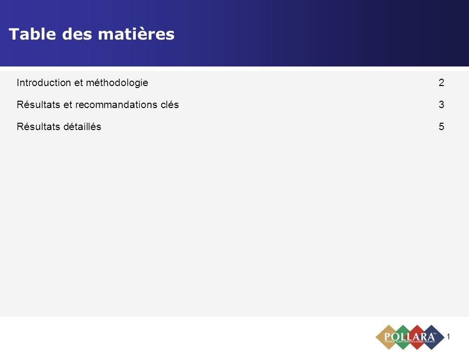 1 Table des matières Introduction et méthodologie2 Résultats et recommandations clés 3 Résultats détaillés5