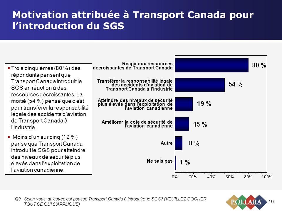 19 Motivation attribuée à Transport Canada pour lintroduction du SGS Réagir aux ressources décroissantes de Transport Canada Transférer la responsabil
