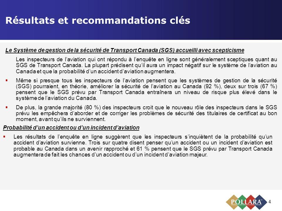4 Le Système de gestion de la sécurité de Transport Canada (SGS) accueilli avec scepticisme Les inspecteurs de laviation qui ont répondu à lenquête en