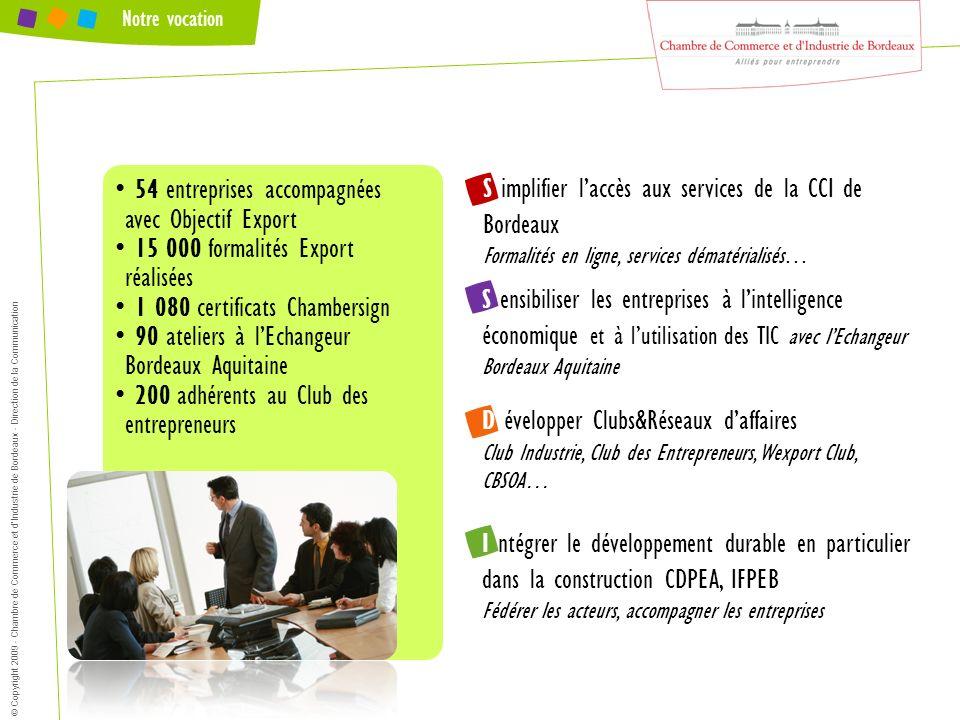 © Copyright 2009 - Chambre de Commerce et dIndustrie de Bordeaux - Direction de la Communication Notre vocation 54 entreprises accompagnées avec Objec
