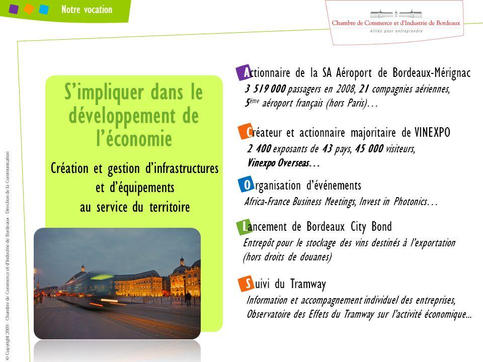© Copyright 2009 - Chambre de Commerce et dIndustrie de Bordeaux - Direction de la Communication Notre vocation Actionnaire de la SA Aéroport de Borde