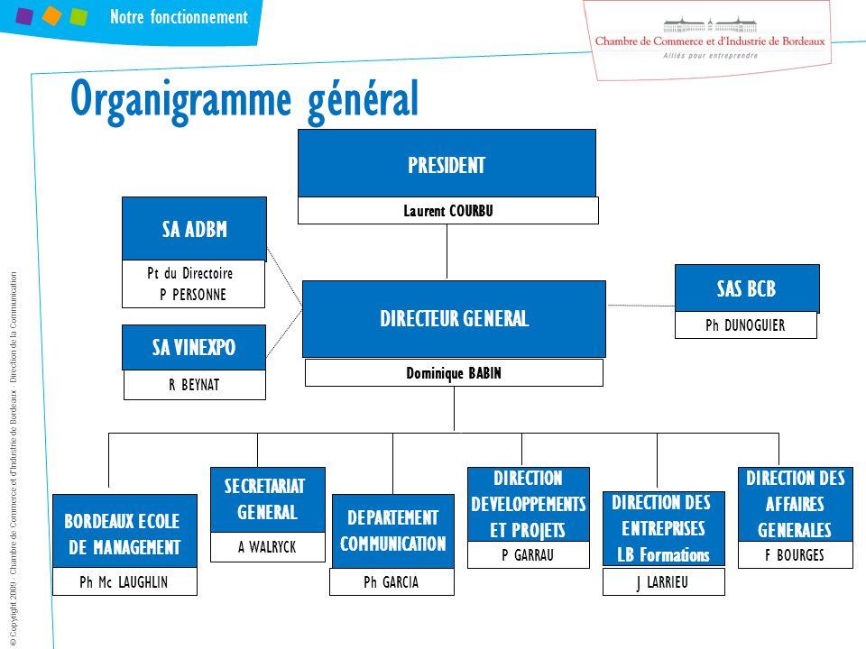 Notre fonctionnement PRESIDENT Organigramme général DIRECTEUR GENERAL BORDEAUX ECOLE DE MANAGEMENT SECRETARIAT GENERAL DEPARTEMENT COMMUNICATION SA VI