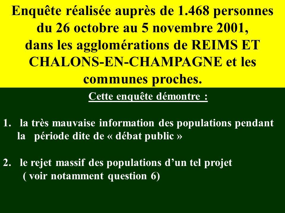 Enquête réalisée auprès de 1.468 personnes du 26 octobre au 5 novembre 2001, dans les agglomérations de REIMS ET CHALONS-EN-CHAMPAGNE et les communes proches.