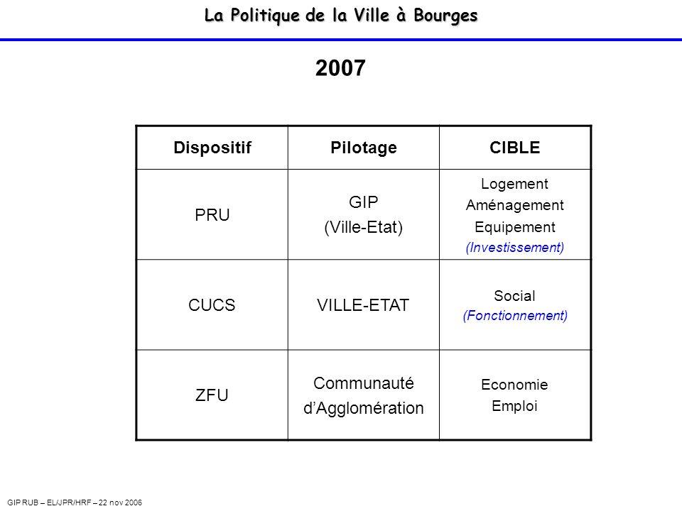 La Politique de la Ville à Bourges Les territoires de compétence PRUCUCSZFU Quartiers Nord Aéroport Toute la ville pour les relogements et sites de constructions dont Val dAuron Bigarelles Etc.