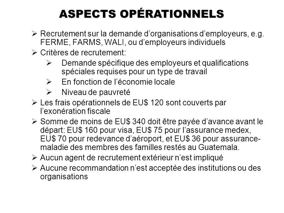 Recrutement sur la demande dorganisations demployeurs, e.g. FERME, FARMS, WALI, ou demployeurs individuels Critères de recrutement: Demande spécifique