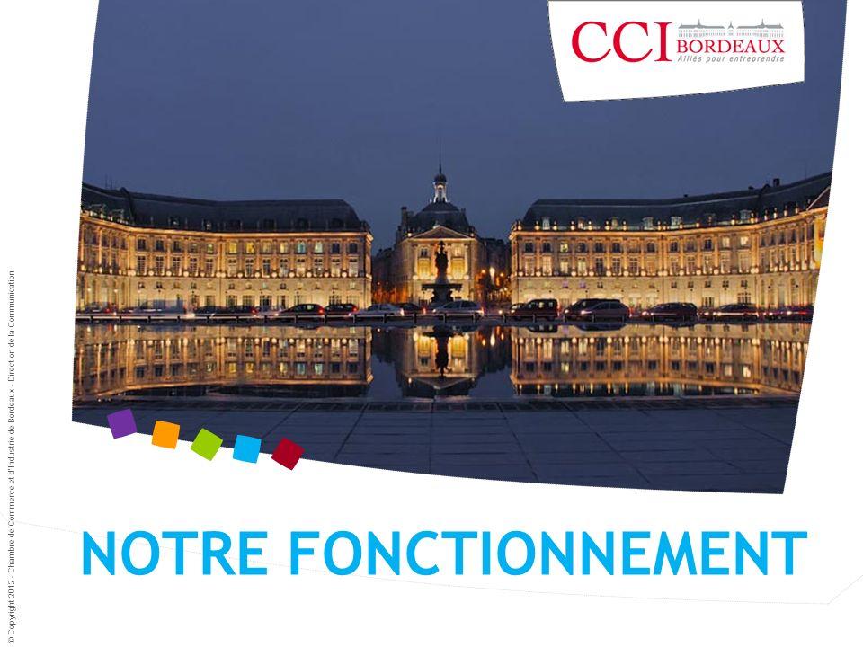 NOTRE FONCTIONNEMENT © Copyright 2012 - Chambre de Commerce et dIndustrie de Bordeaux - Direction de la Communication