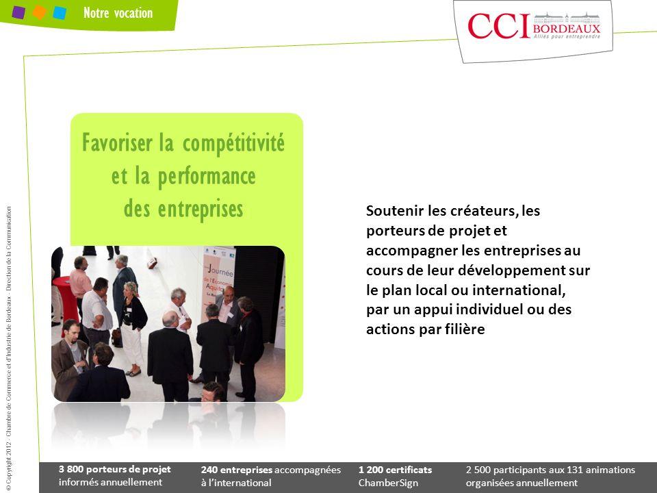 Notre vocation Favoriser la compétitivité et la performance des entreprises © Copyright 2012 - Chambre de Commerce et dIndustrie de Bordeaux - Directi