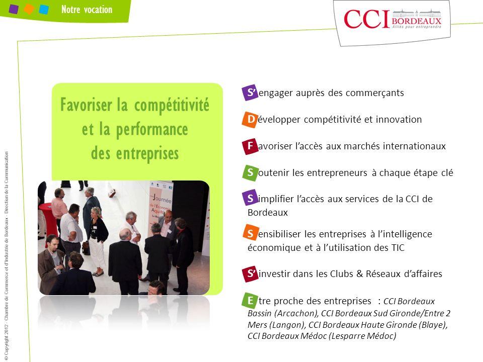 Notre vocation © Copyright 2012 - Chambre de Commerce et dIndustrie de Bordeaux - Direction de la Communication S engager auprès des commerçants D éve