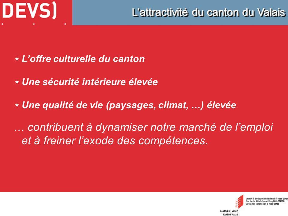Lattractivité du canton du Valais Loffre culturelle du canton Une sécurité intérieure élevée Une qualité de vie (paysages, climat, …) élevée … contrib