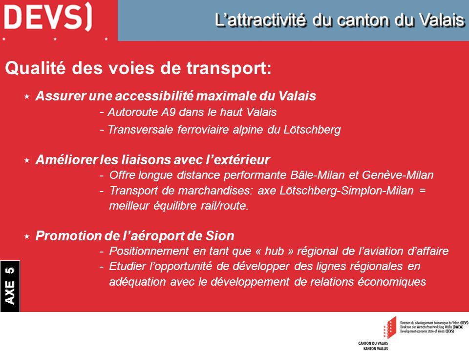 Lattractivité du canton du Valais Qualité des voies de transport: Assurer une accessibilité maximale du Valais - Autoroute A9 dans le haut Valais - Tr