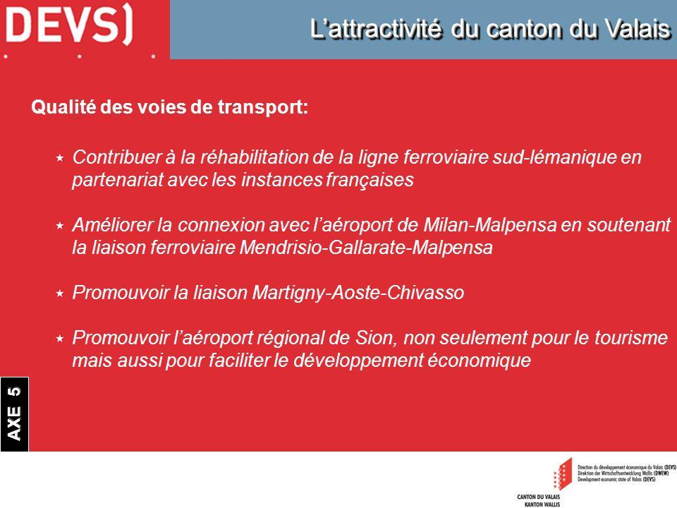 Lattractivité du canton du Valais Qualité des voies de transport: Contribuer à la réhabilitation de la ligne ferroviaire sud-lémanique en partenariat