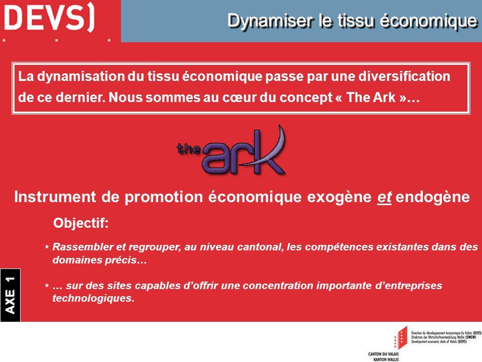 Dynamiser le tissu économique AXE 1 Instrument de promotion économique exogène et endogène Objectif: Rassembler et regrouper, au niveau cantonal, les