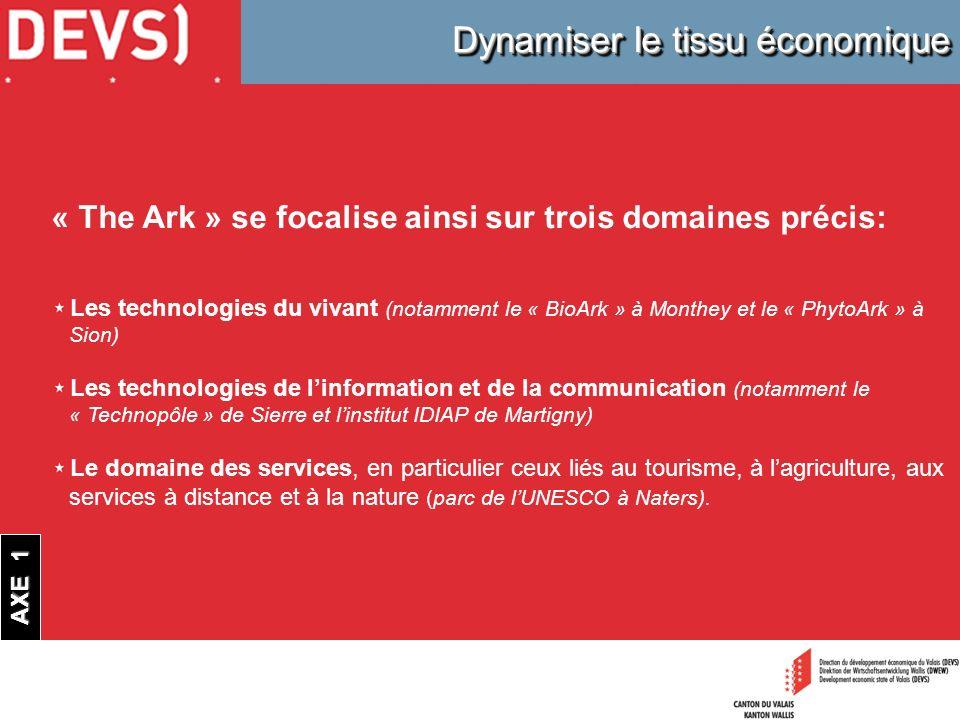 Dynamiser le tissu économique AXE 1 « The Ark » se focalise ainsi sur trois domaines précis: Les technologies du vivant (notamment le « BioArk » à Mon
