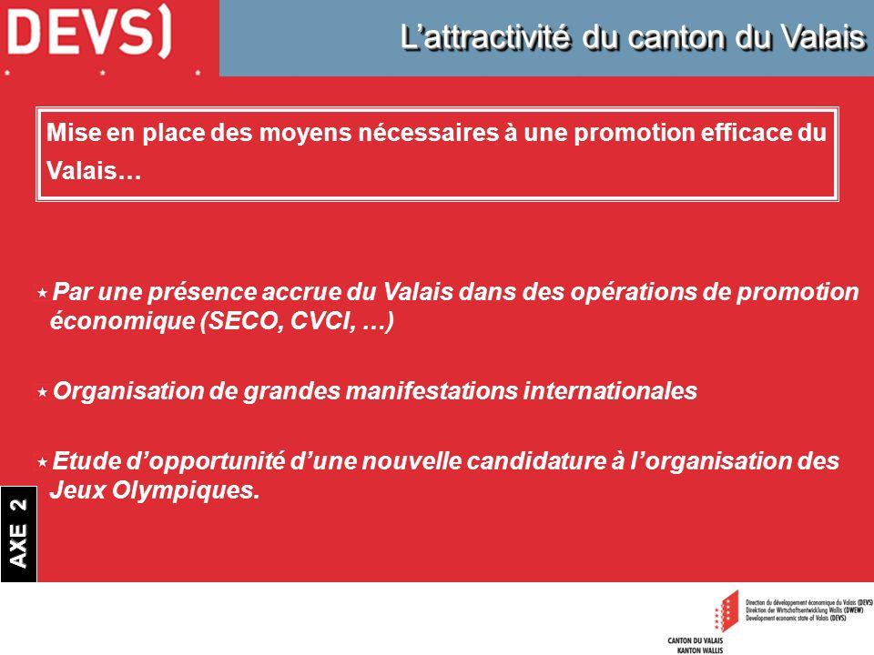 Lattractivité du canton du Valais Par une présence accrue du Valais dans des opérations de promotion économique (SECO, CVCI, …) Organisation de grande