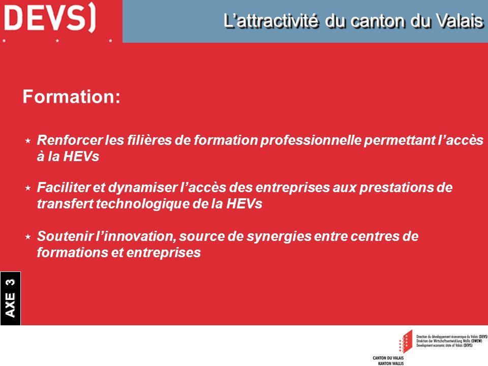 Lattractivité du canton du Valais Formation: Renforcer les filières de formation professionnelle permettant laccès à la HEVs Faciliter et dynamiser la