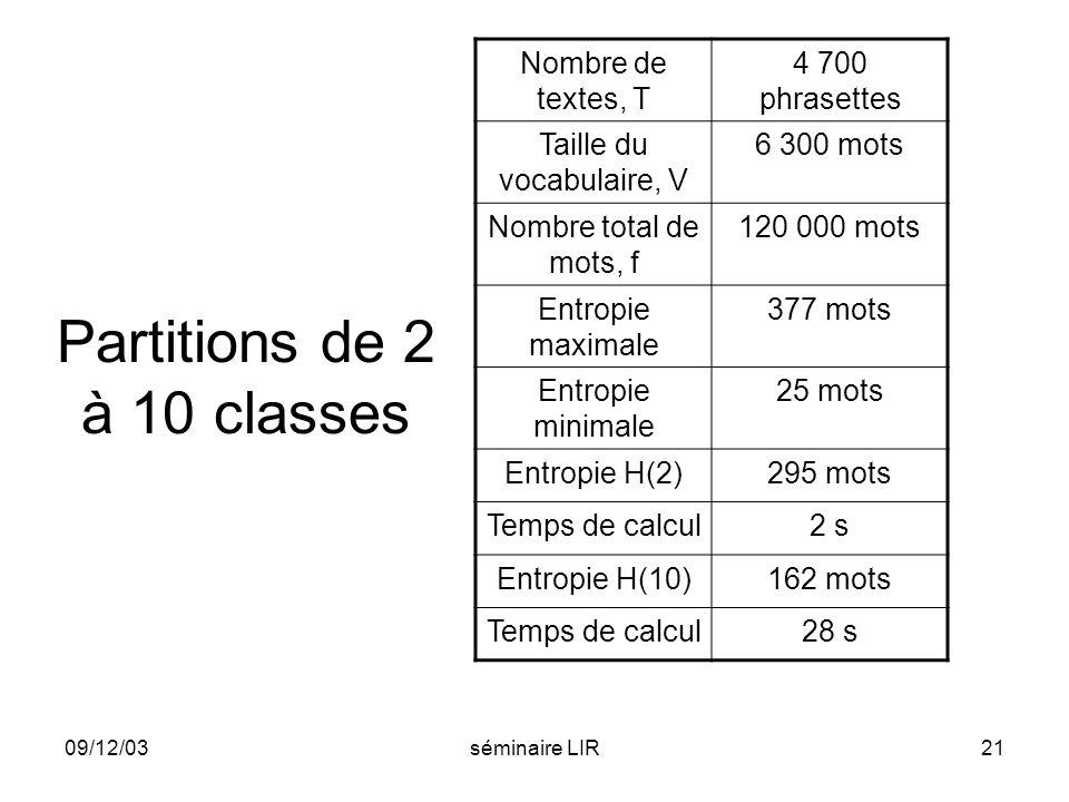 09/12/03séminaire LIR21 Partitions de 2 à 10 classes Nombre de textes, T 4 700 phrasettes Taille du vocabulaire, V 6 300 mots Nombre total de mots, f