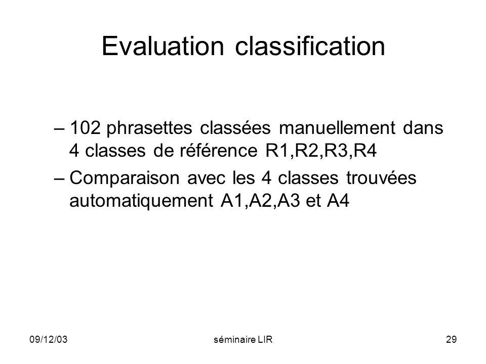 09/12/03séminaire LIR29 Evaluation classification –102 phrasettes classées manuellement dans 4 classes de référence R1,R2,R3,R4 –Comparaison avec les