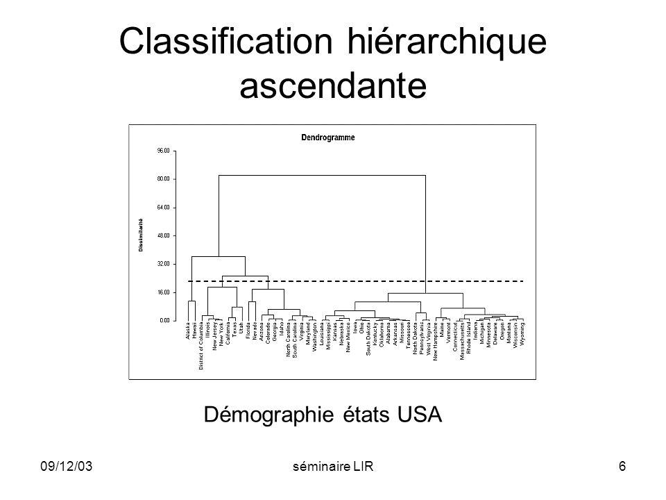 09/12/03séminaire LIR17 Représentation des classes Centres mobiles Centre mobile dune classe = barycentre des textes de la classe.