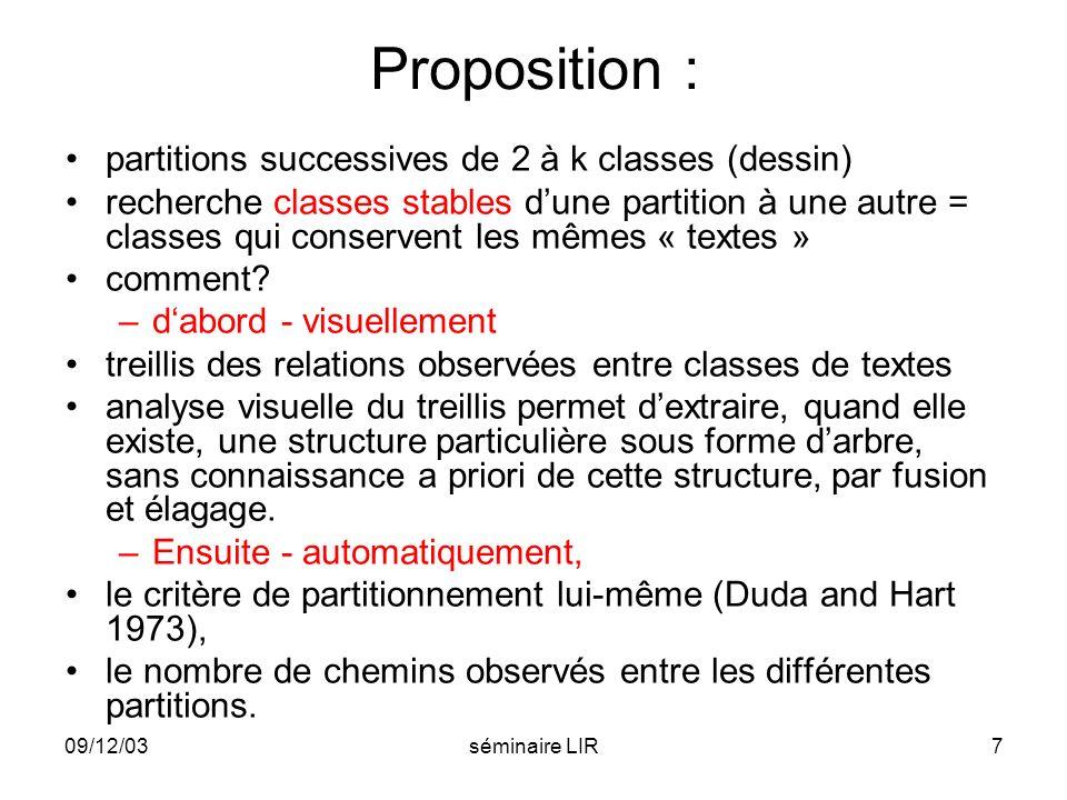 09/12/03séminaire LIR7 Proposition : partitions successives de 2 à k classes (dessin) recherche classes stables dune partition à une autre = classes q