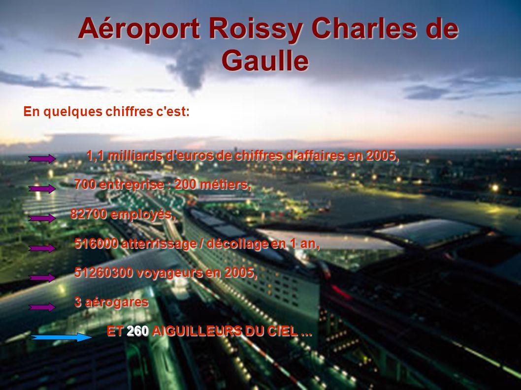 Aiguilleur du ciel!!! Métier peu connu, il est pourtant indispensable à tout aéroports... indispensable à tout aéroports... régional ou international.