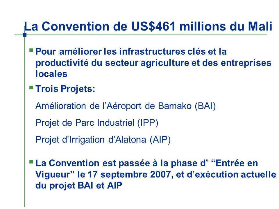 La Convention de US$461 millions du Mali Pour améliorer les infrastructures clés et la productivité du secteur agriculture et des entreprises locales La Convention est passée à la phase d Entrée en Vigueur le 17 septembre 2007, et dexécution actuelle du projet BAI et AIP Trois Projets: Amélioration de lAéroport de Bamako (BAI) Projet de Parc Industriel (IPP) Projet dIrrigation dAlatona (AIP)