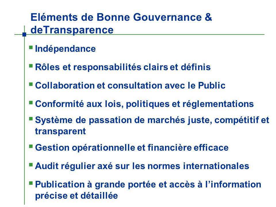 Eléments de Bonne Gouvernance & deTransparence Indépendance Rôles et responsabilités clairs et définis Collaboration et consultation avec le Public Co