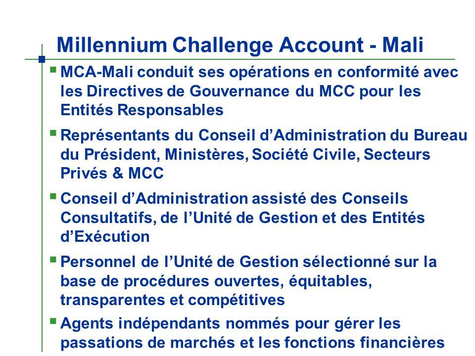 Millennium Challenge Account - Mali MCA-Mali conduit ses opérations en conformité avec les Directives de Gouvernance du MCC pour les Entités Responsables Représentants du Conseil dAdministration du Bureau du Président, Ministères, Société Civile, Secteurs Privés & MCC Conseil dAdministration assisté des Conseils Consultatifs, de lUnité de Gestion et des Entités dExécution Personnel de lUnité de Gestion sélectionné sur la base de procédures ouvertes, équitables, transparentes et compétitives Agents indépendants nommés pour gérer les passations de marchés et les fonctions financières