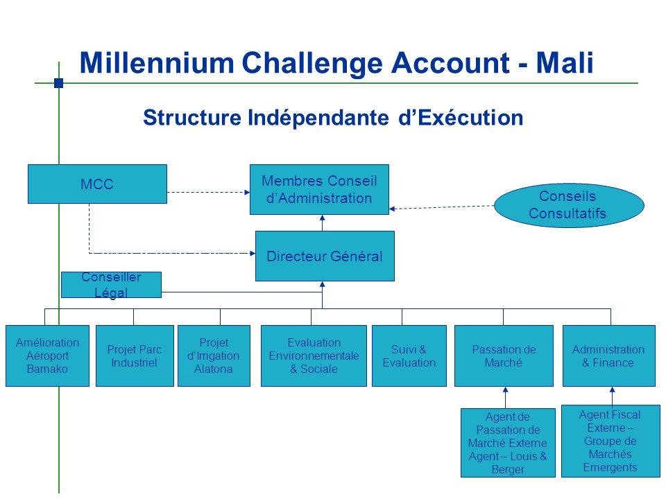 Millennium Challenge Account - Mali MCC Membres Conseil dAdministration Amélioration Aéroport Bamako Projet Parc Industriel Directeur Général Passatio