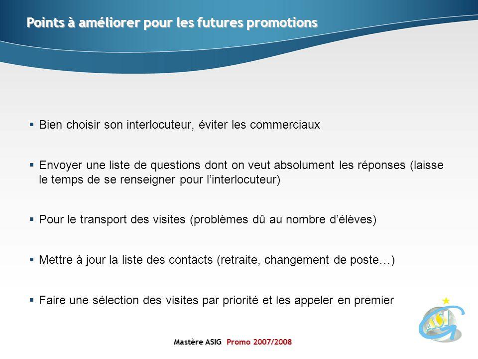 Mastère ASIGPromo 2007/2008 Mastère ASIG Promo 2007/2008 Bien choisir son interlocuteur, éviter les commerciaux Envoyer une liste de questions dont on
