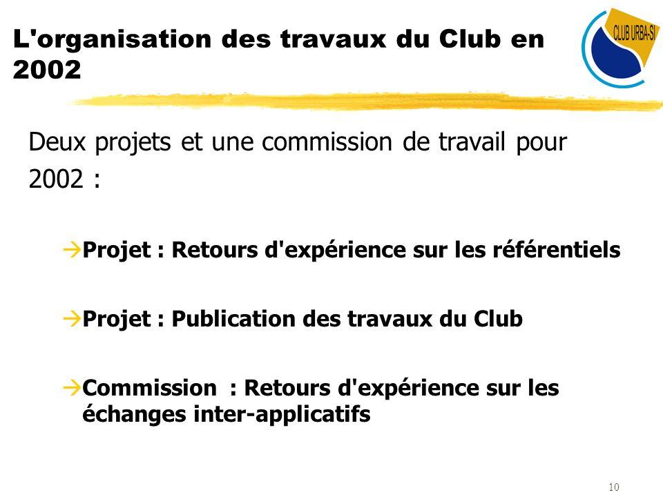 10 L'organisation des travaux du Club en 2002 Deux projets et une commission de travail pour 2002 : àProjet : Retours d'expérience sur les référentiel