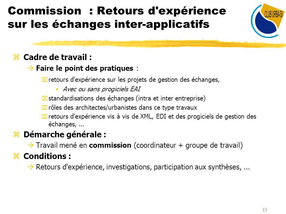 13 Commission : Retours d'expérience sur les échanges inter-applicatifs zCadre de travail : àFaire le point des pratiques : xretours d'expérience sur